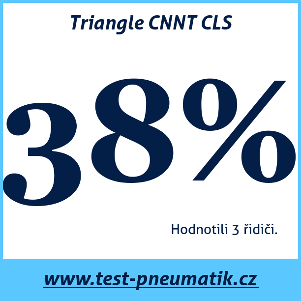 Test pneumatik Triangle CNNT CLS