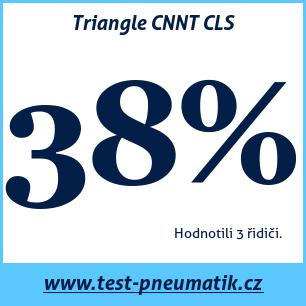 Test pneumatik Triangle CNNT CLS