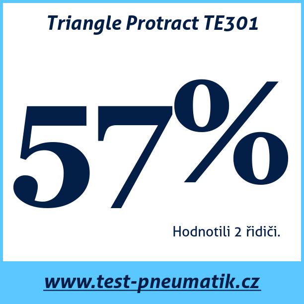 Test pneumatik Triangle Protract TE301
