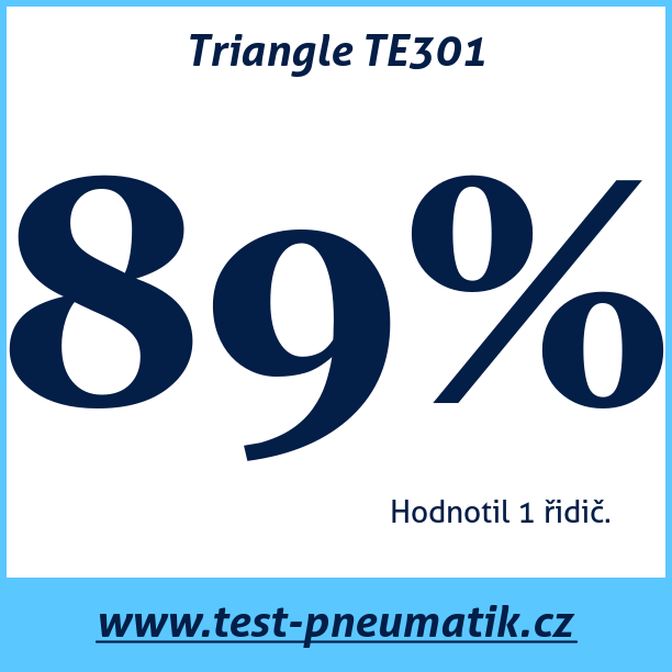 Test pneumatik Triangle TE301