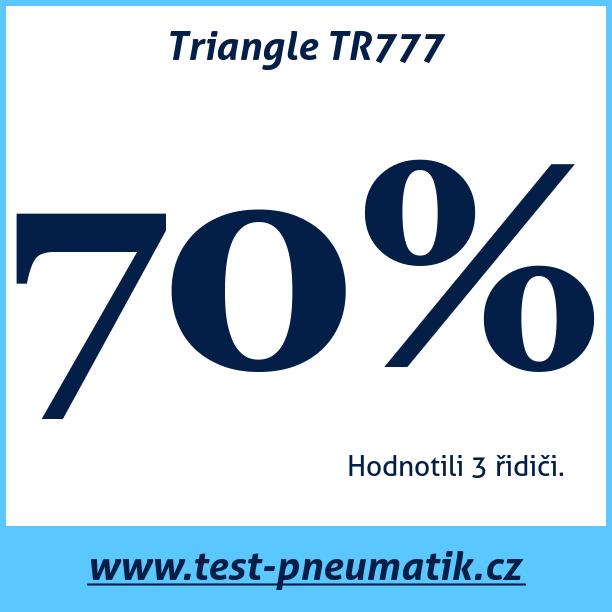 Test pneumatik Triangle TR777