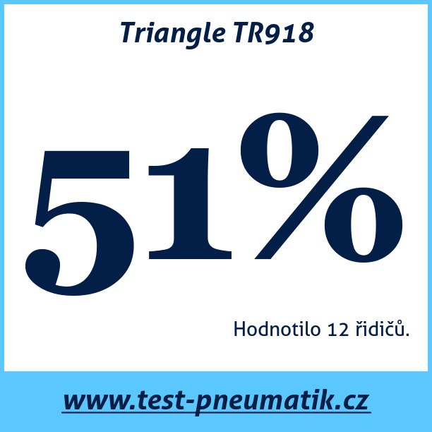 Test pneumatik Triangle TR918