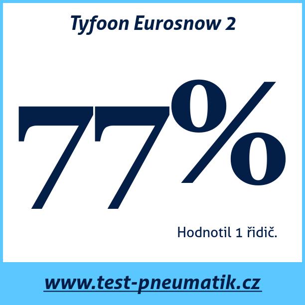 Test pneumatik Tyfoon Eurosnow 2