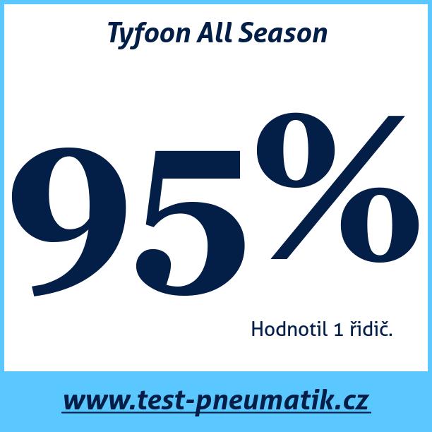 Test pneumatik Tyfoon All Season