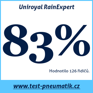 Test pneumatik Uniroyal RainExpert