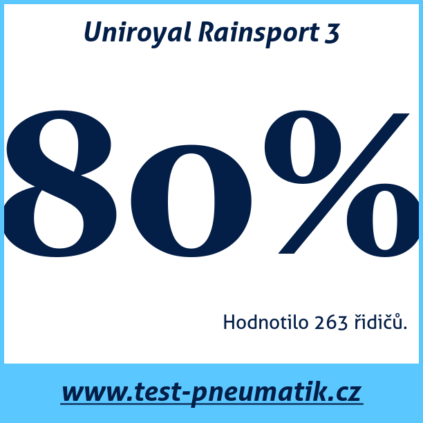 Test pneumatik Uniroyal Rainsport 3
