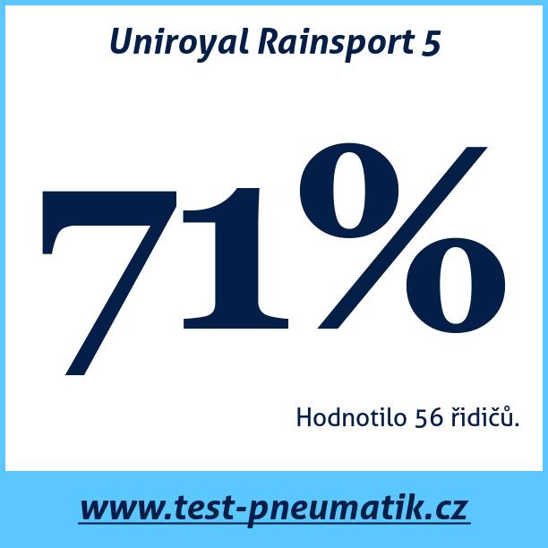 Test pneumatik Uniroyal Rainsport 5