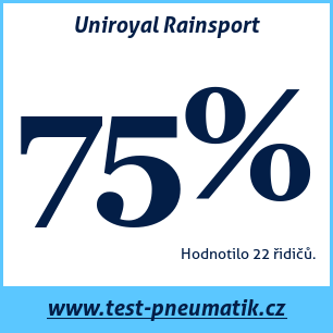 Test pneumatik Uniroyal Rainsport