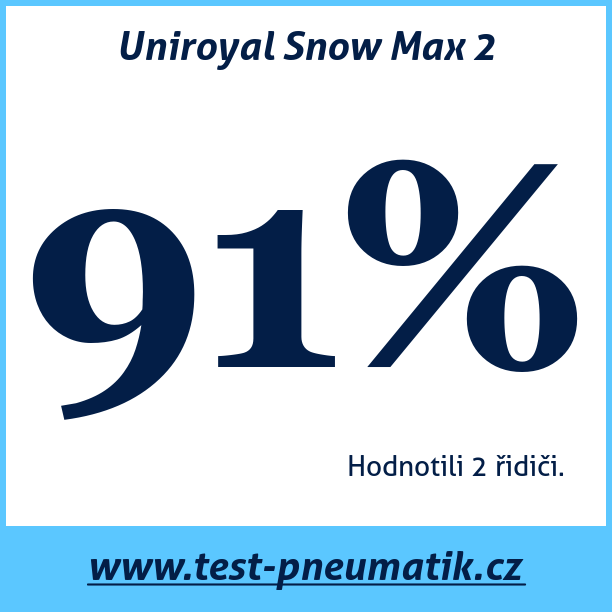 Test pneumatik Uniroyal Snow Max 2