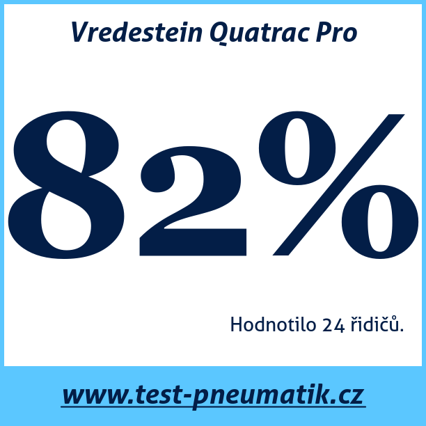 Test pneumatik Vredestein Quatrac Pro