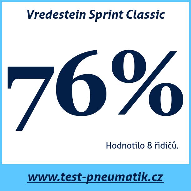 Test pneumatik Vredestein Sprint Classic