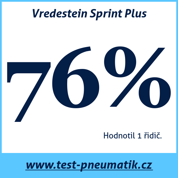 Test pneumatik Vredestein Sprint Plus