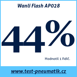 Test pneumatik Wanli Flash AP028