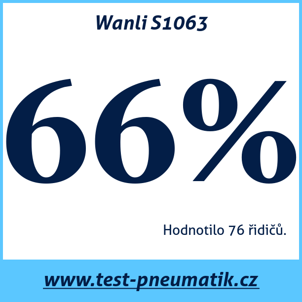 Test pneumatik Wanli S1063