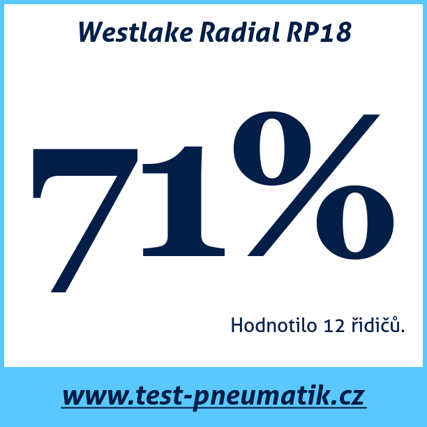 Test pneumatik Westlake Radial RP18