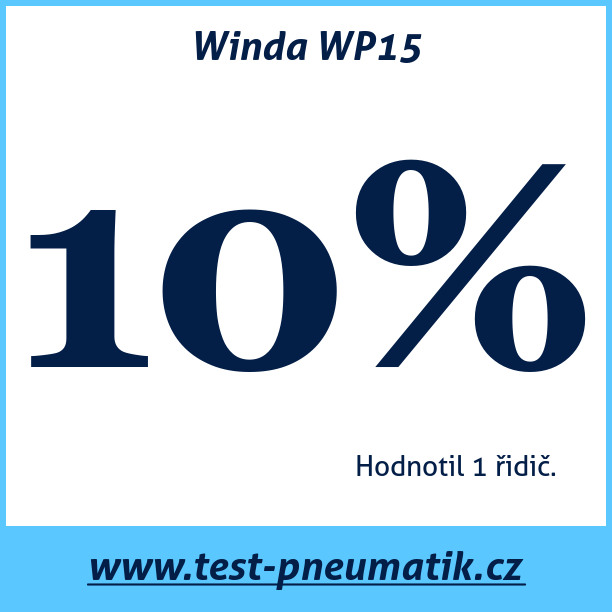 Test pneumatik Winda WP15
