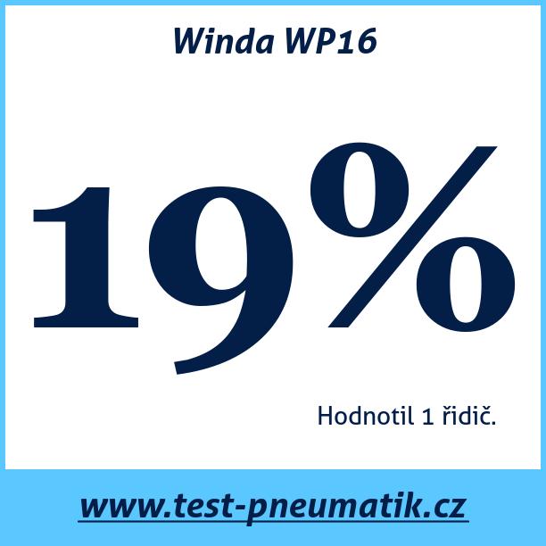 Test pneumatik Winda WP16
