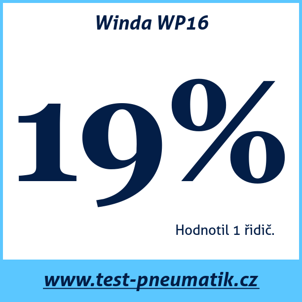 Test pneumatik Winda WP16