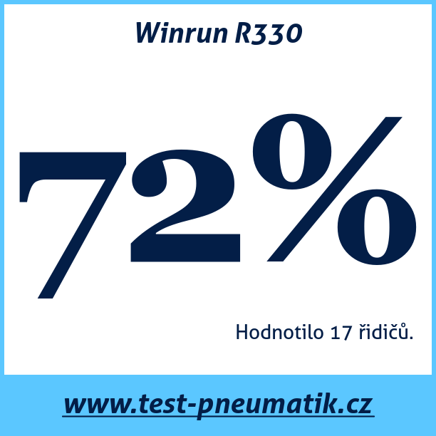 Test pneumatik Winrun R330