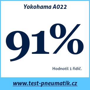 Test pneumatik Yokohama A022
