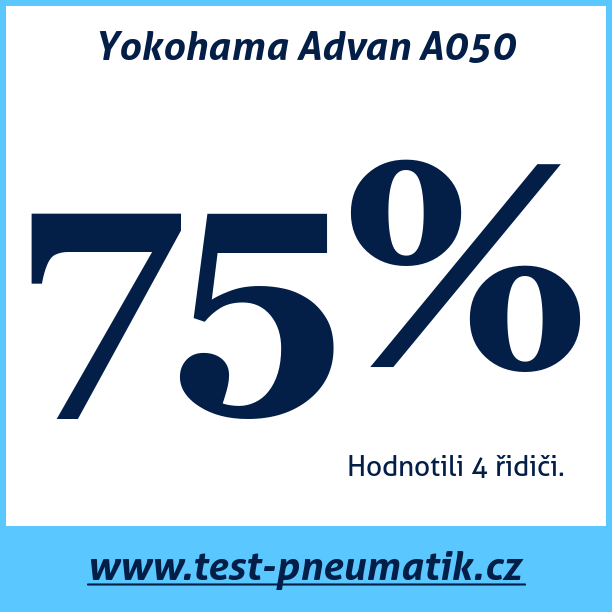 Test pneumatik Yokohama Advan A050