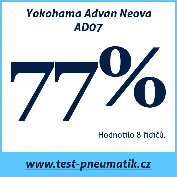 Test pneumatik Yokohama Advan Neova AD07