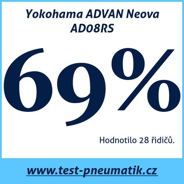 Test pneumatik Yokohama ADVAN Neova AD08RS