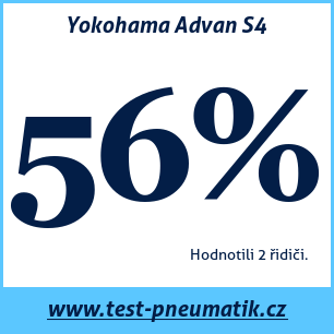 Test pneumatik Yokohama Advan S4