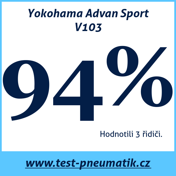 Test pneumatik Yokohama Advan Sport V103