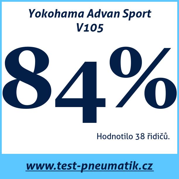 Test pneumatik Yokohama Advan Sport V105
