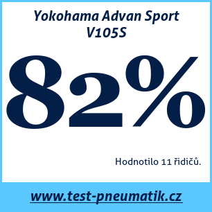Test pneumatik Yokohama Advan Sport V105S