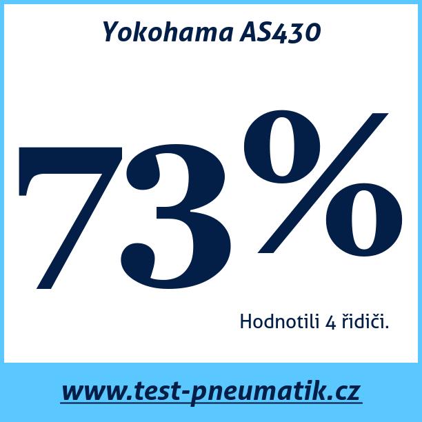 Test pneumatik Yokohama AS430