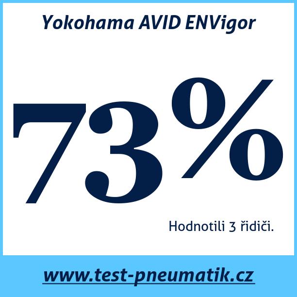 Test pneumatik Yokohama AVID ENVigor