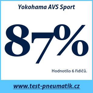 Test pneumatik Yokohama AVS Sport