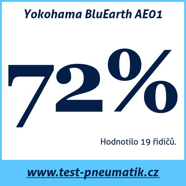 Test pneumatik Yokohama BluEarth AE01