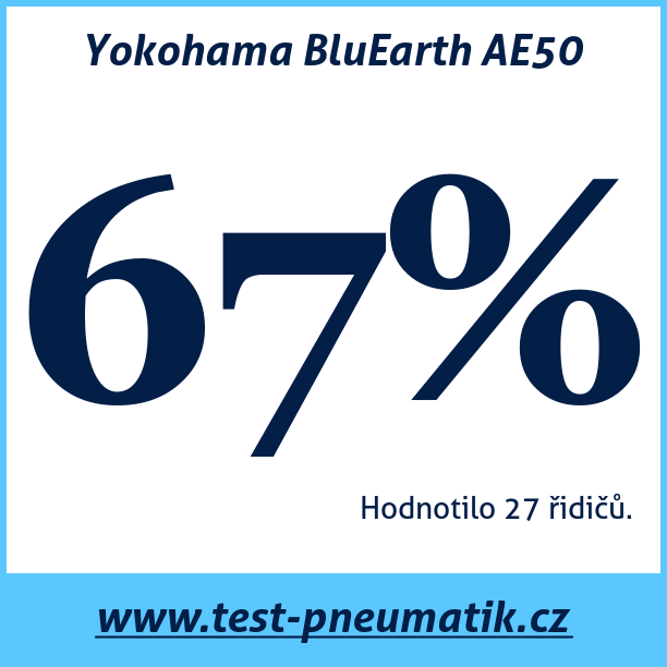 Test pneumatik Yokohama BluEarth AE50
