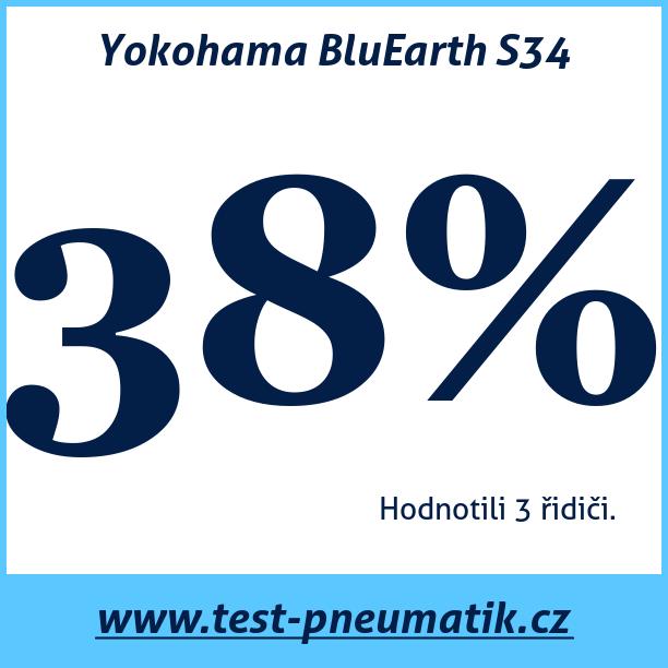 Test pneumatik Yokohama BluEarth S34