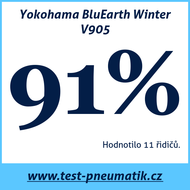 Test pneumatik Yokohama BluEarth Winter V905