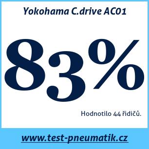 Test pneumatik Yokohama C.drive AC01