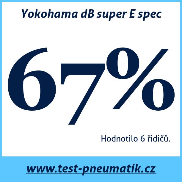 Test pneumatik Yokohama dB super E spec
