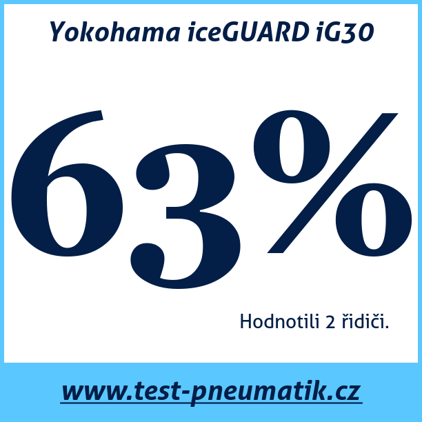 Test pneumatik Yokohama iceGUARD iG30