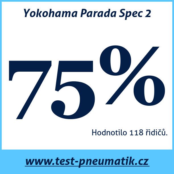 Test pneumatik Yokohama Parada Spec 2