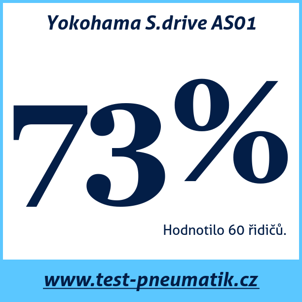 Test pneumatik Yokohama S.drive AS01