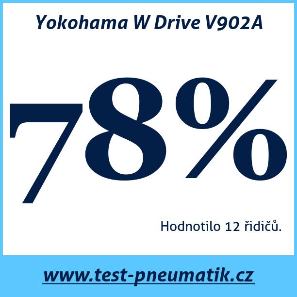 Test pneumatik Yokohama W Drive V902A