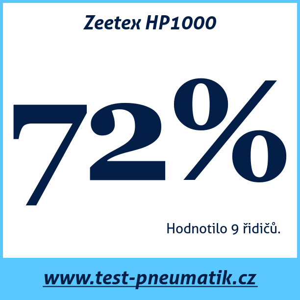 Test pneumatik Zeetex HP1000