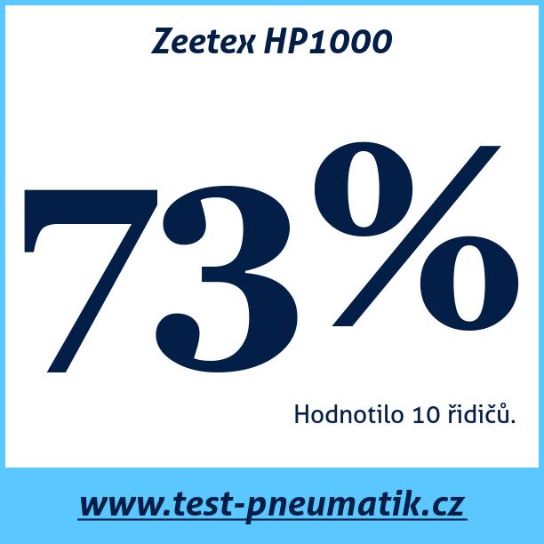 Test pneumatik Zeetex HP1000