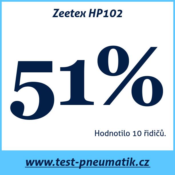 Test pneumatik Zeetex HP102