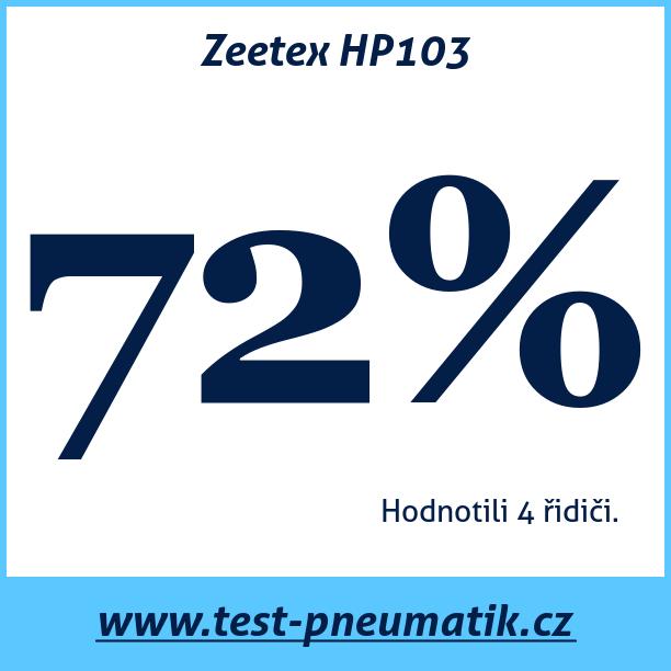 Test pneumatik Zeetex HP103