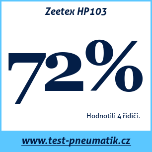 Test pneumatik Zeetex HP103