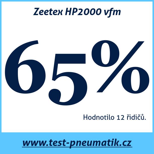 Test pneumatik Zeetex HP2000 vfm